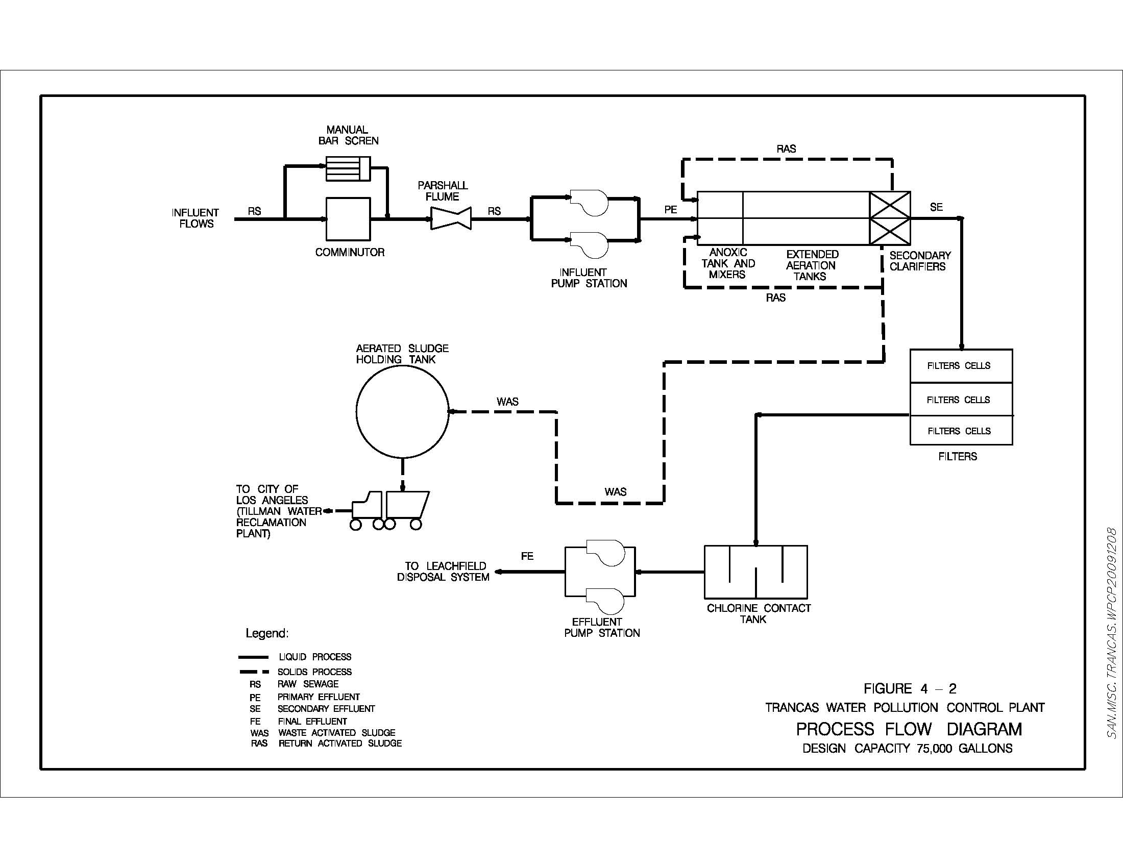 Figure 3-1 is a Flow Diagram of the treatment process. The following is a  brief discussion and description of the treatment plant processes.